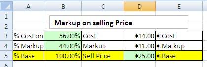 Markup Formula Excel