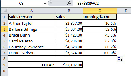Markup formula excel how to calculate a running percentage in excel ccuart Image collections