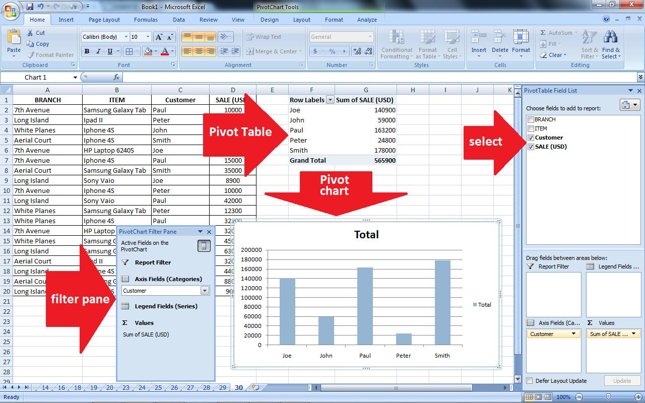 how to create a pivot chart