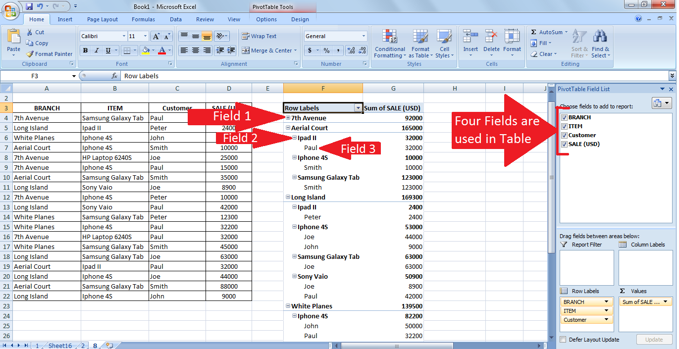 how to use pivot table in excel 2010 with example
